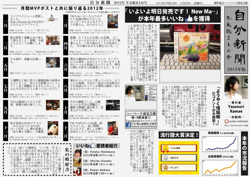 Facebook 自分新聞 2012 KamaeYasunori