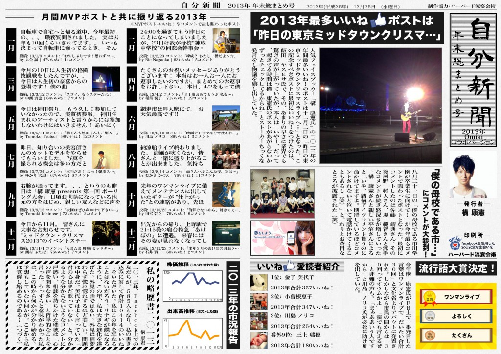 自分新聞 2013